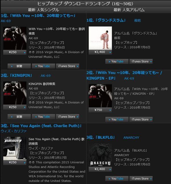 AK-69-iTunesランキング7-8-1.JPG